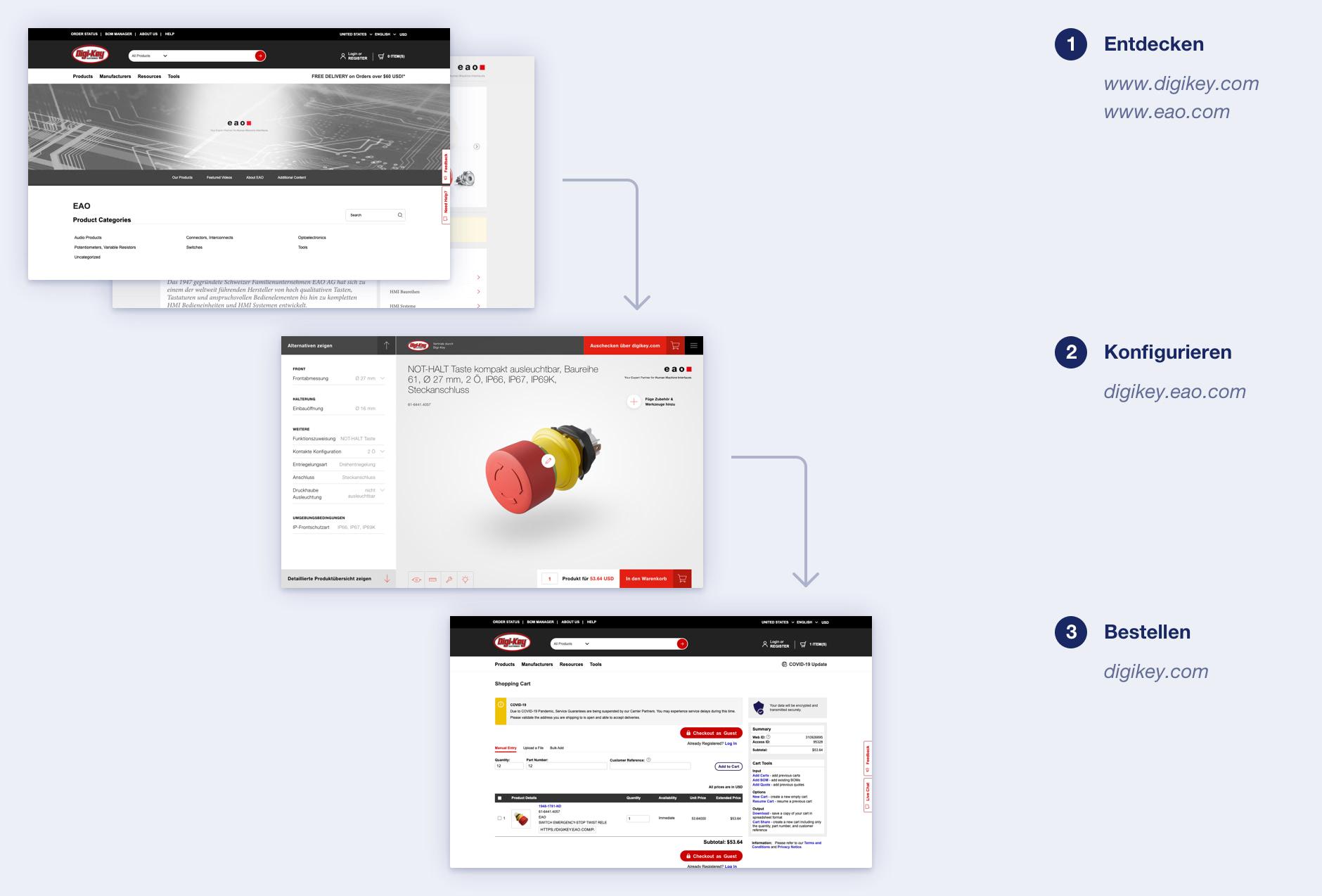 Integration in Website von Distributoren