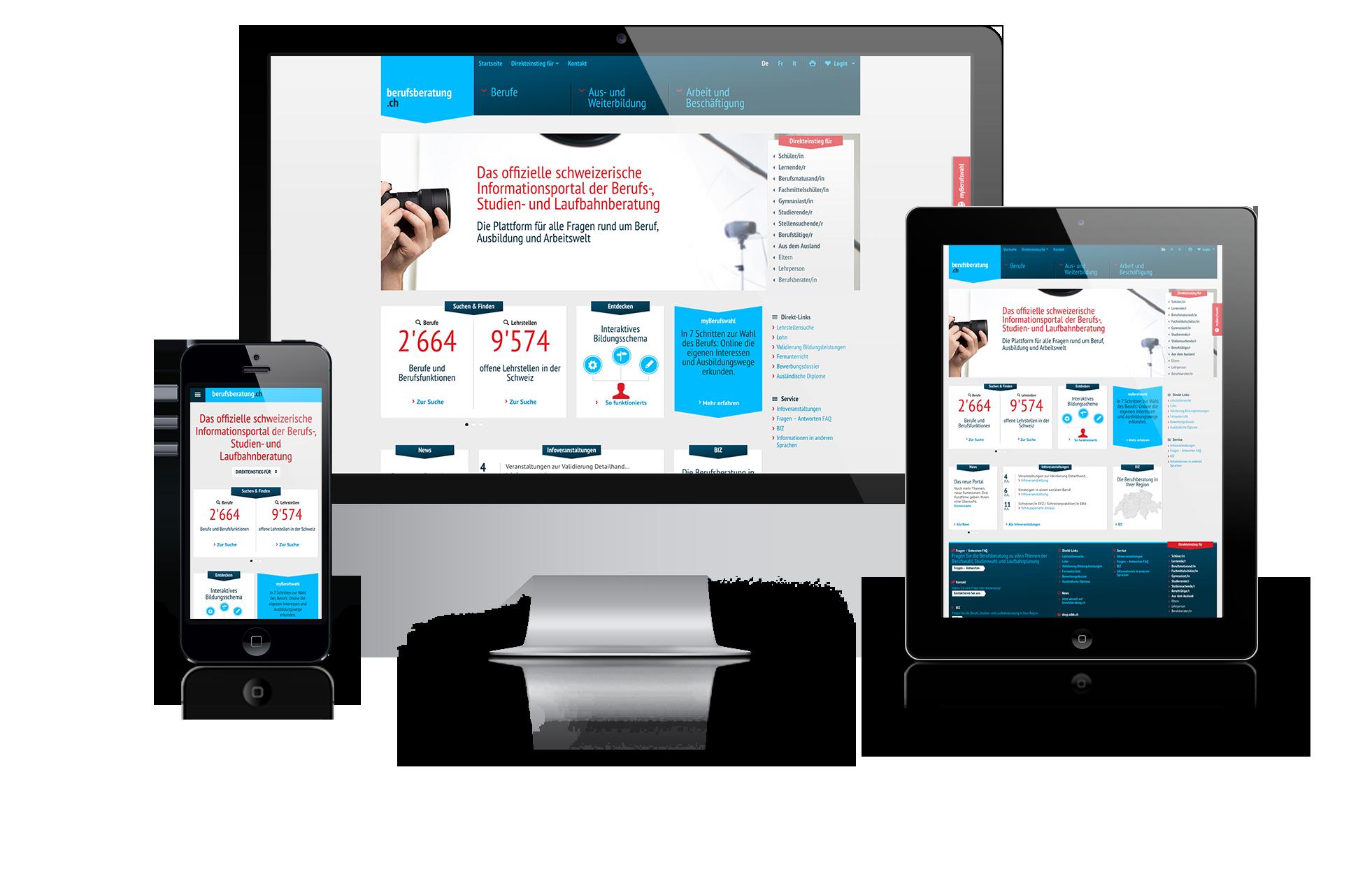 Responsive Ansichten Digitales Informationsportal